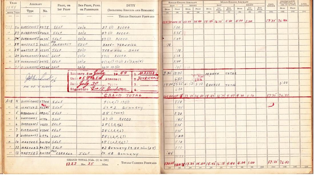 No.5 AFU 26 July 1944